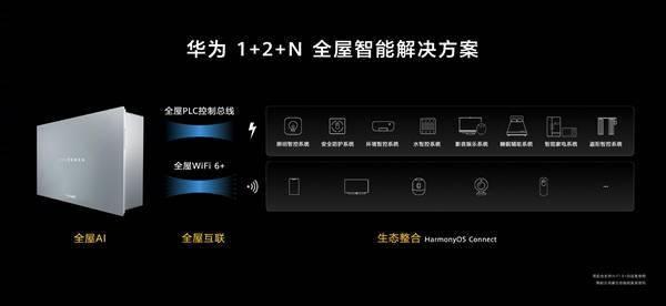华为全屋智能价格公布:100平尊享版99999元、200平15万的照片 - 4