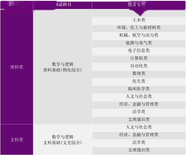 清华大学2021年自强计划招生4月12日开启报名