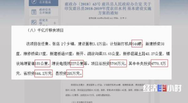 """水利设施投5700万元3年不通电!河南鹿邑""""水利工程""""变""""样子工程"""""""