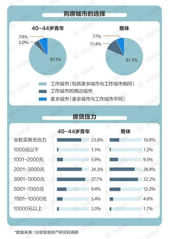 人均水泥消费_中国人均水果消费支出