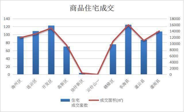 连云港赣榆gdp是多少_2019上半年江苏十三市GDP曝光 连云港人平均工资5600,房均价7200
