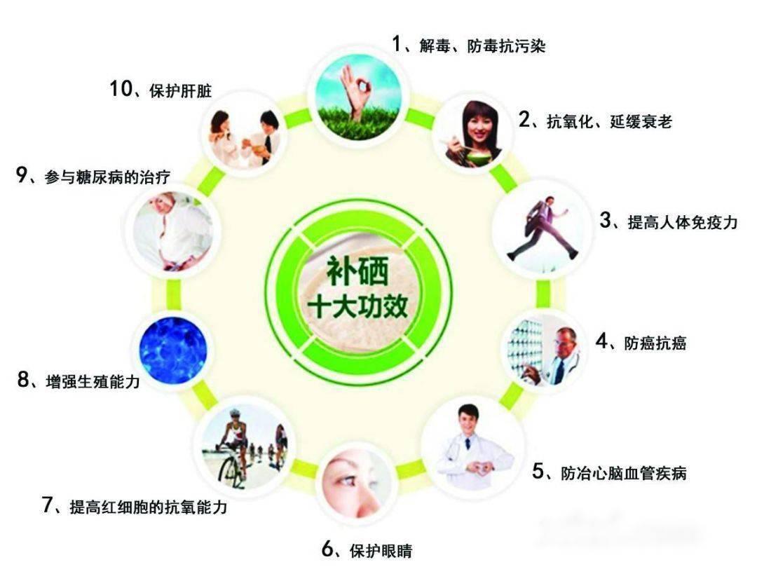 人类百分之的疾病与缺硒 人类60%的疾病与缺硒