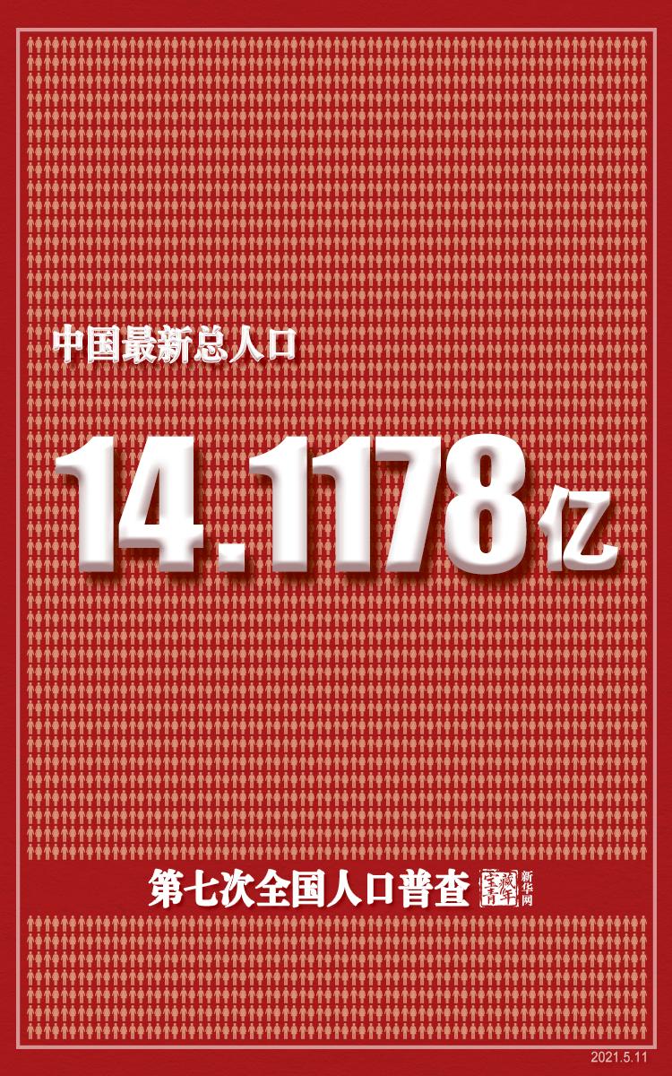 中国青年人口_未来面临人口萎缩和婴儿荒,全球女性罢生,中国年轻人顾虑重重