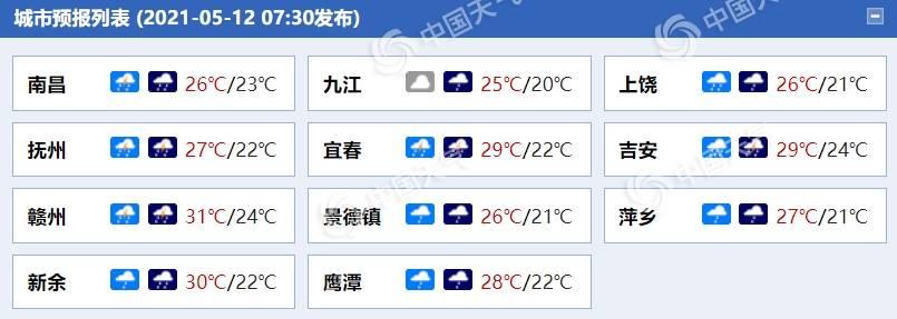 江西今明雨水連連 中北部有大到暴雨