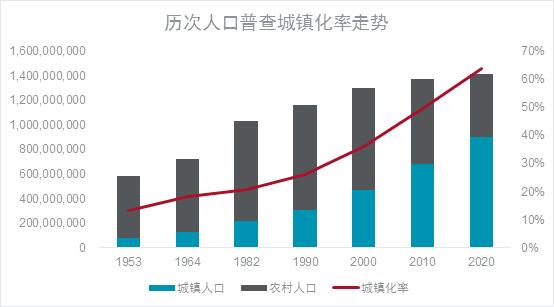 中国的人口结构_优化生育政策,改善人口结构