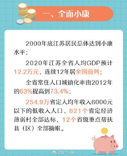 江苏7普gdp_全国第7,江苏第1 无锡GDP厉害到你不敢相信