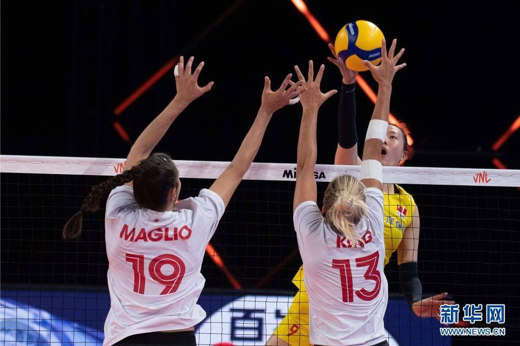 世界女排联赛:中国队不敌加拿大队插图