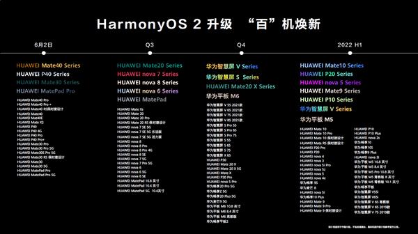 最快尝鲜HarmonyOS 2的机会来了!快来华为旗舰店 优先升级鸿蒙