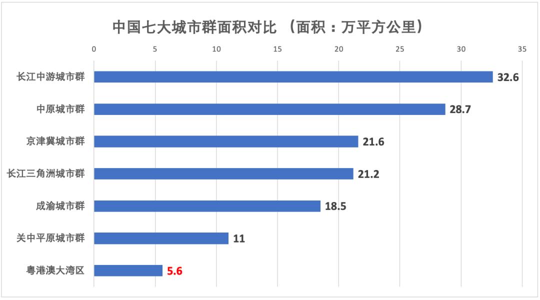 珠三角2020年GDP_房价回到2年前 肇庆 海伦堡 林隐天下就这么干