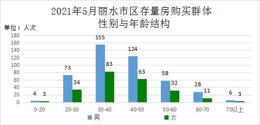 杭州本地人口_在杭州,本地户口怎样才能拿出在交的住房公积金