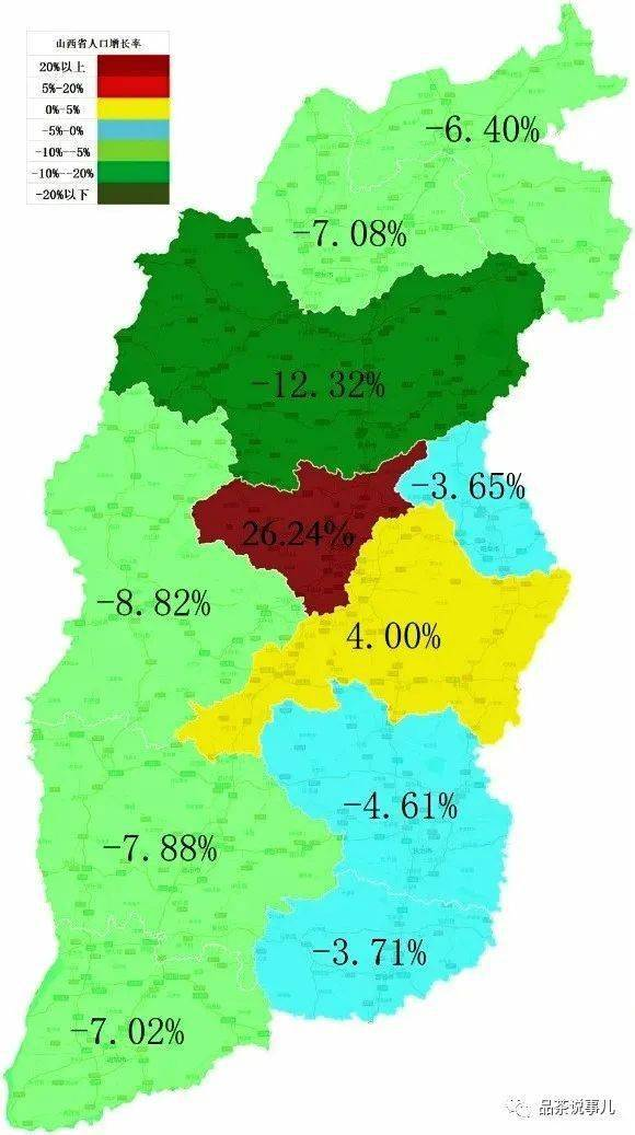 侯马市在山西省县级城市中人口增幅最大说明了什么?