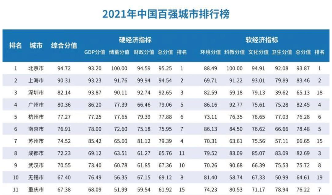 湘潭市gdp2021年湖南排名_2014年湖南省各市州GDP排名(3)