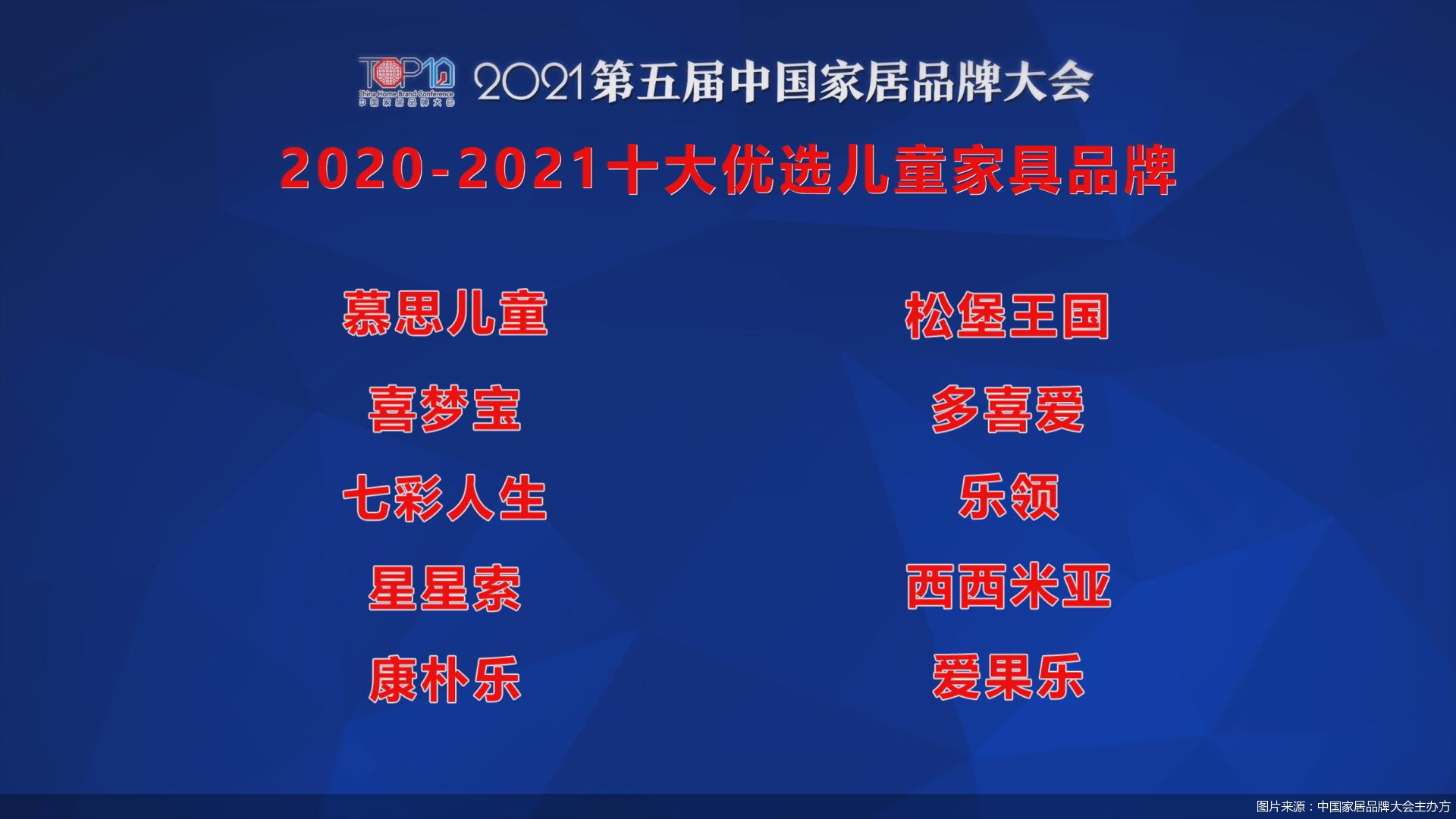 青少年家具品牌排行榜_2021第五届中国家居品牌大会公开发布2020-2021十大优选儿童家具品...