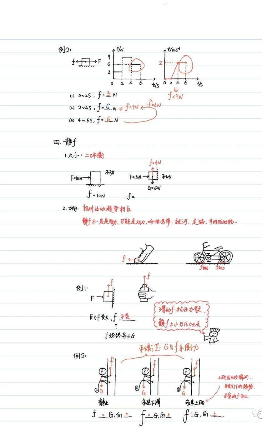 【物理笔记】干货!初中物理学霸笔记!
