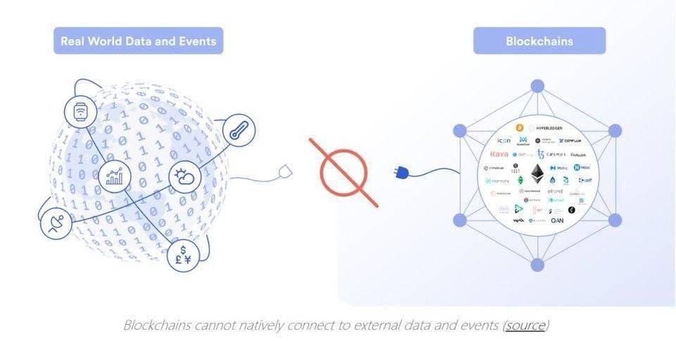 观点丨为什么我们需要去中心化预言机?  第3张 观点丨为什么我们需要去中心化预言机? 币圈信息