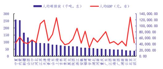 教培行业对GDP的影响_为什么说上海广州可以不要制造业,而香港不可以
