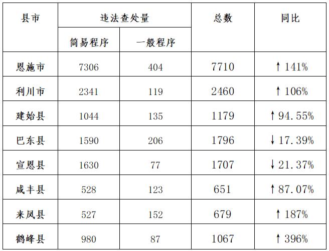 2021死亡人口_注意 2021上半年出生人口大降16
