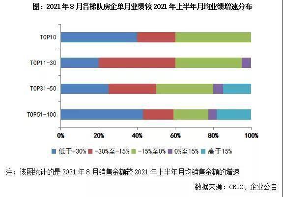 中国楼市排行_2021年1-8月中国房地产企业销售TOP排行榜