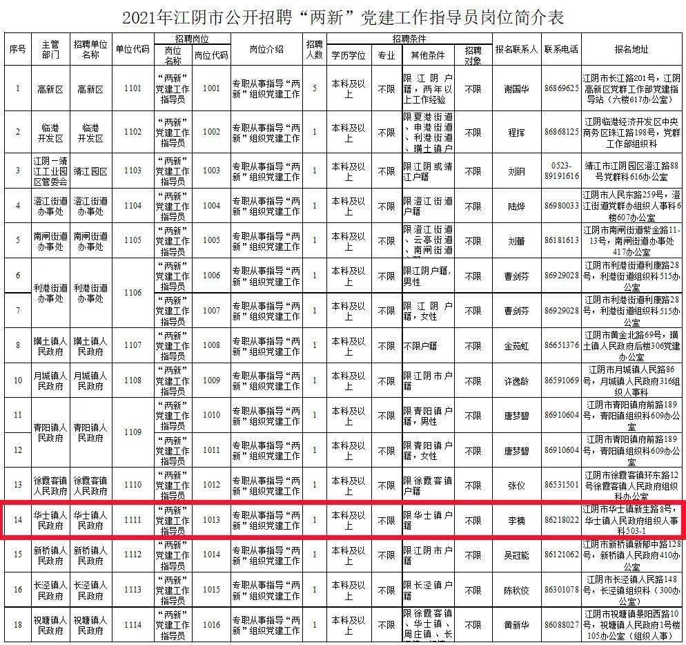 江阴人口2021总人数_江阴网