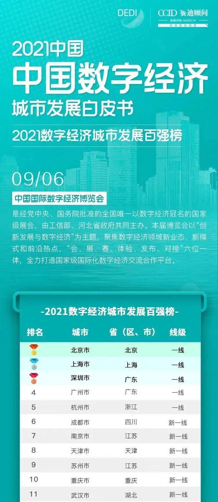 山东gdp城市排名_2020年上半年山东省各地区GDP排名