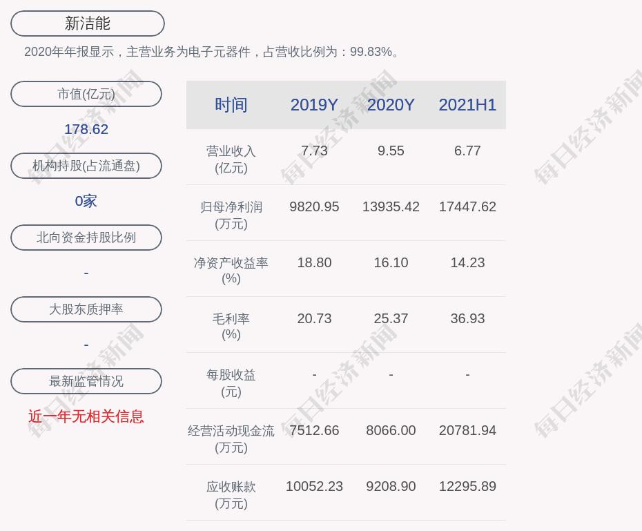 新洁能:约6605.76万股限售股9月29日解禁,占比46.62%