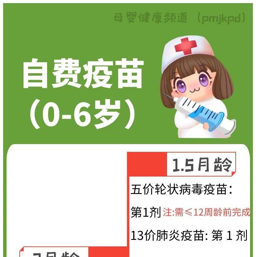 0-6岁疫苗接种时间表,建议所有家长收藏!(附疫苗最晚接种时间表)
