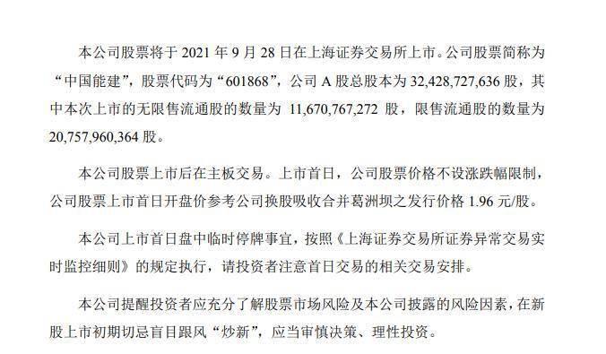 中国能建公告股票将于2021年9月28日在上海证券交易所上市