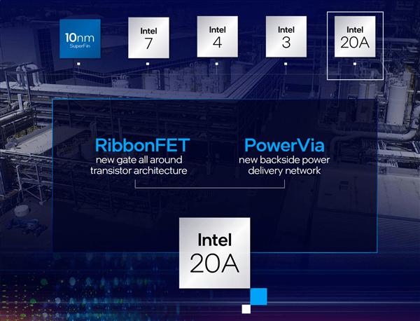 四年升级五代CPU工艺 Intel拼了老命:一定要夺回