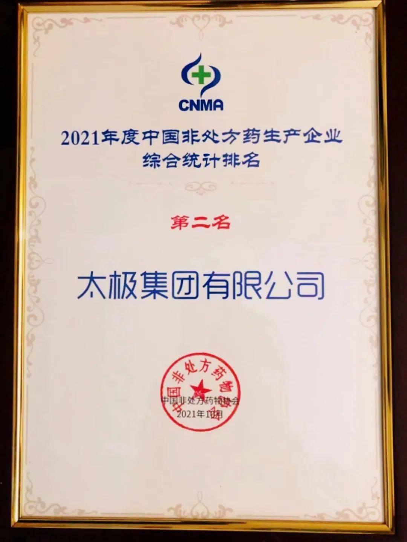 2021中国OTC行业品牌榜发布 国药太极喜获多项殊荣!